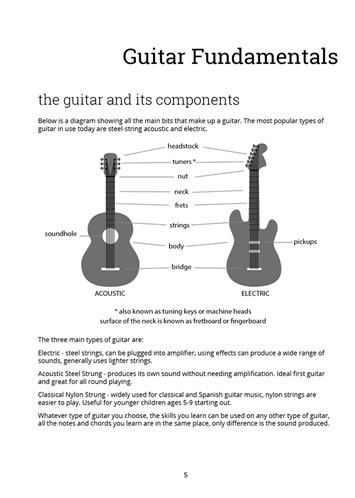 Learn To Play Guitar Now - Page 5 Preview
