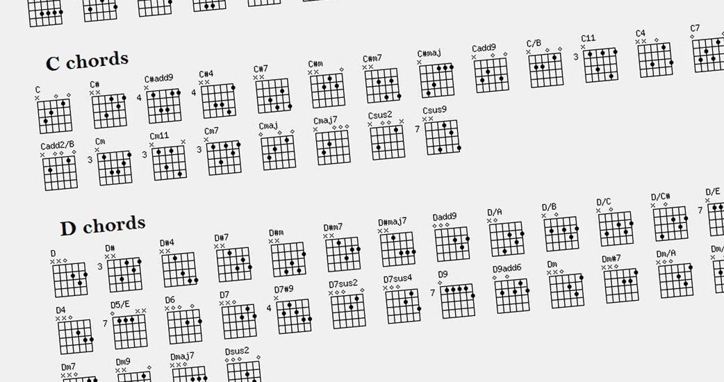 Guitar Chords Archives Chordbook Blog